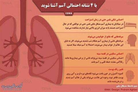 نشانه های آسم