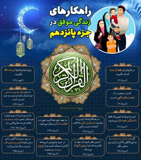 راهکارهای زندگی موفق در قرآن