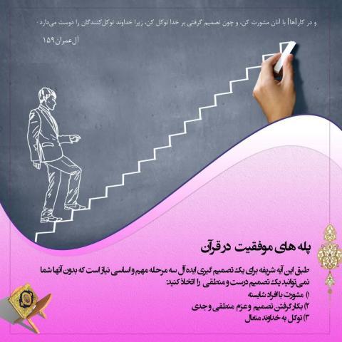 پله های موفقیت در قرآن